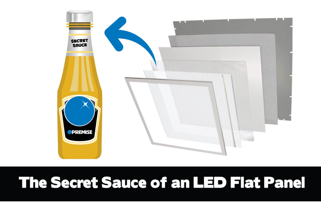 Secret Inside An LED Flat Panel