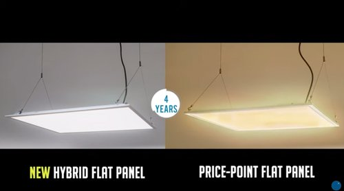 Product Video: FPH1